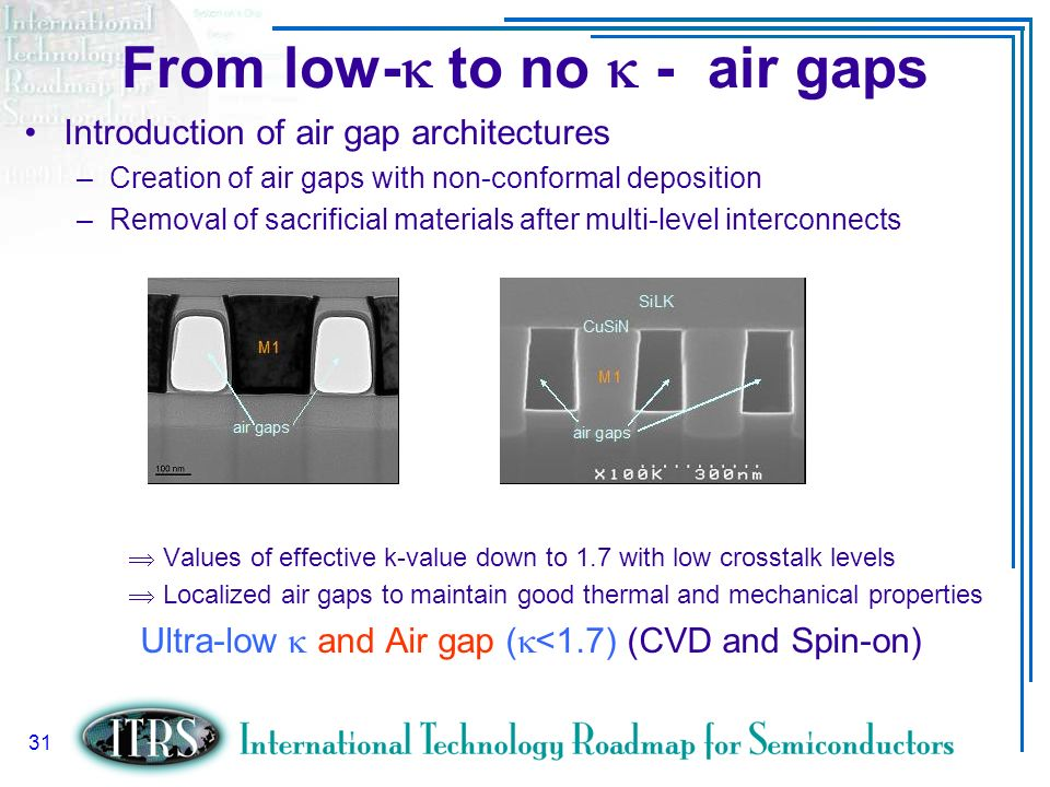 From low-k to no k - air gaps