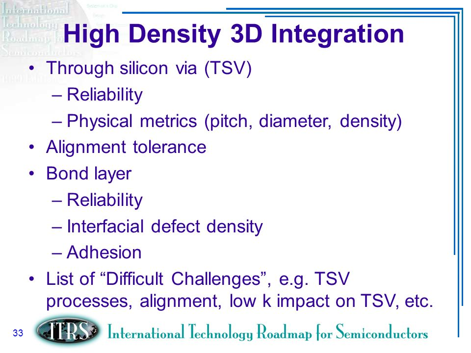 High Density 3D Integration