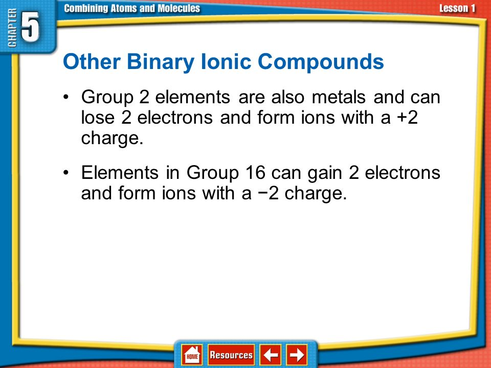 Chapter Menu Lesson 1: How Atoms Form Compounds - ppt download