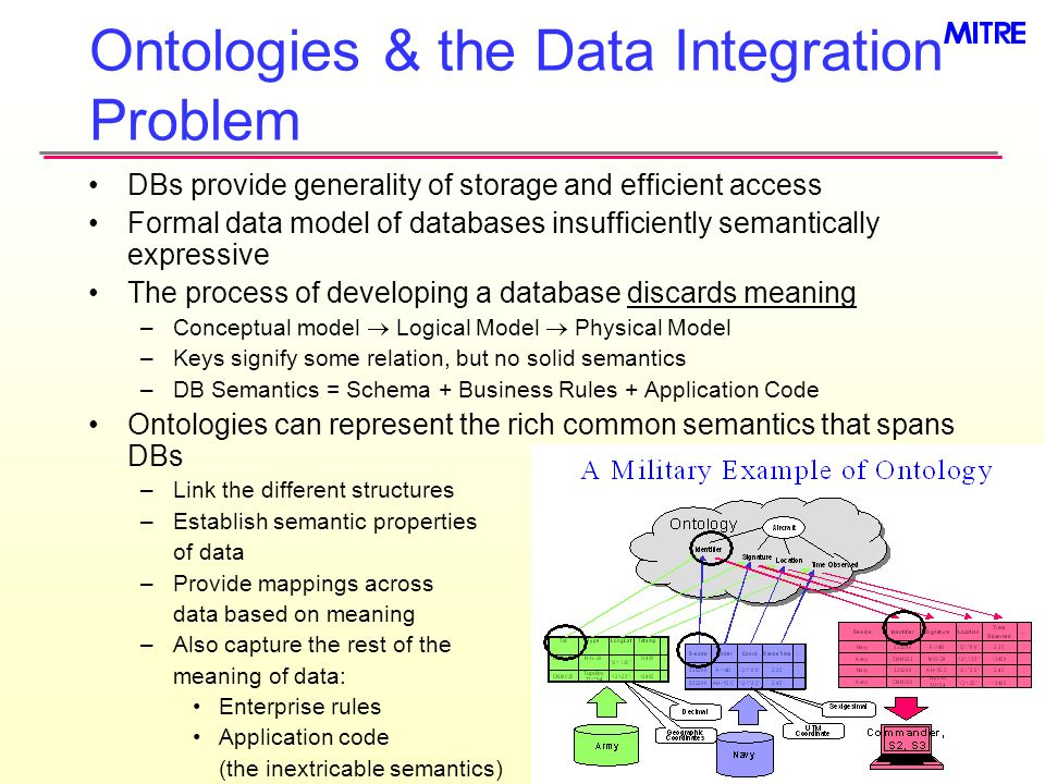 Ontologies & the Data Integration Problem