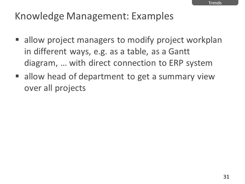 Knowledge Management: Examples