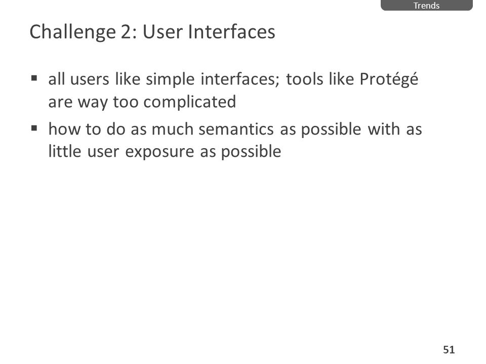Challenge 2: User Interfaces
