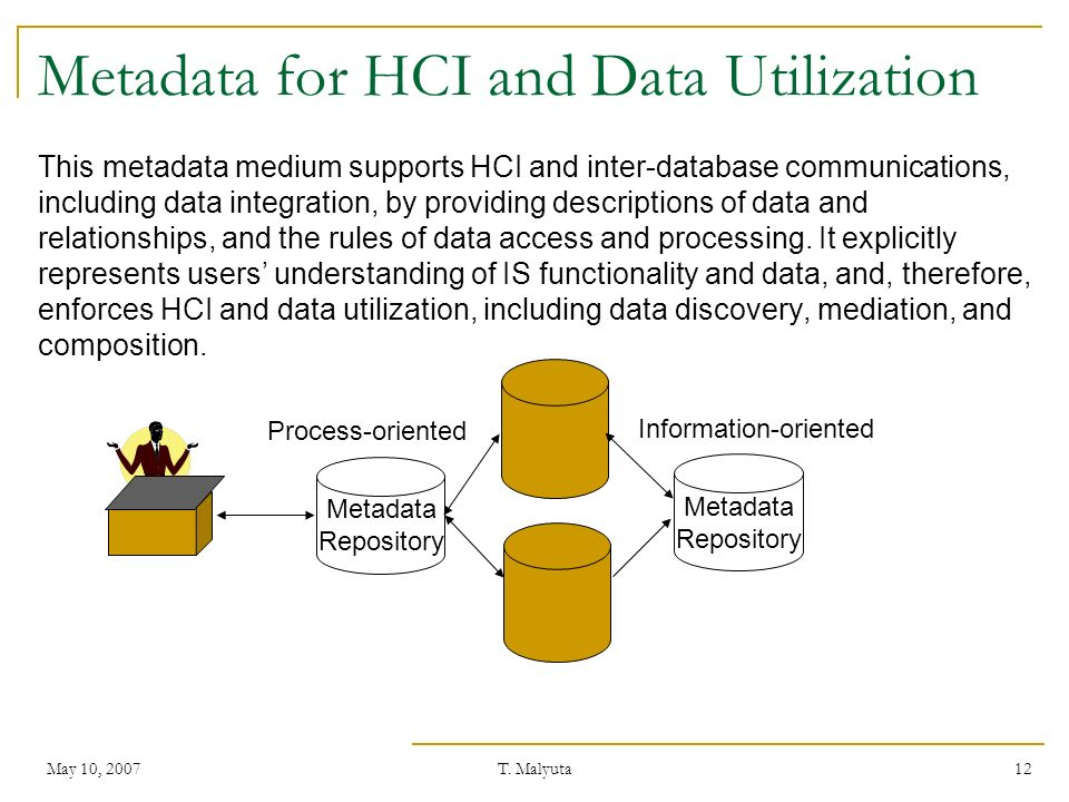 Metadata for HCI and Data Utilization