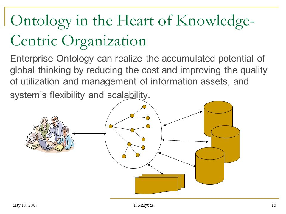 Ontology in the Heart of Knowledge-Centric Organization