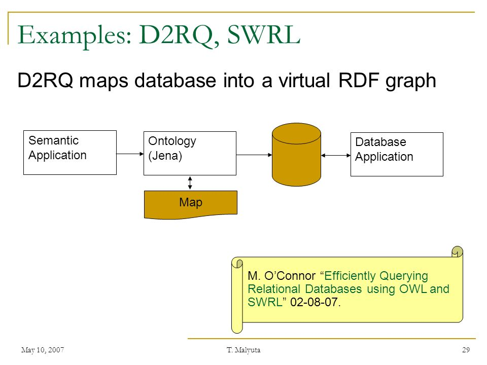 Examples: D2RQ, SWRL D2RQ maps database into a virtual RDF graph