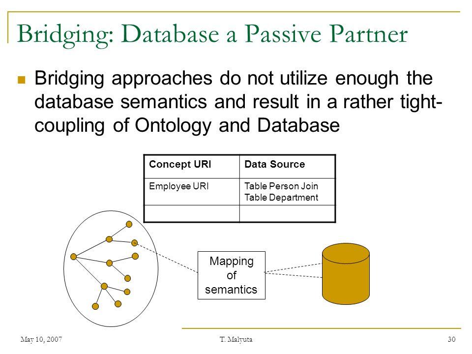 Bridging: Database a Passive Partner