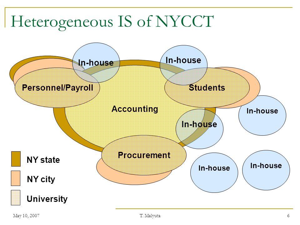 Heterogeneous IS of NYCCT