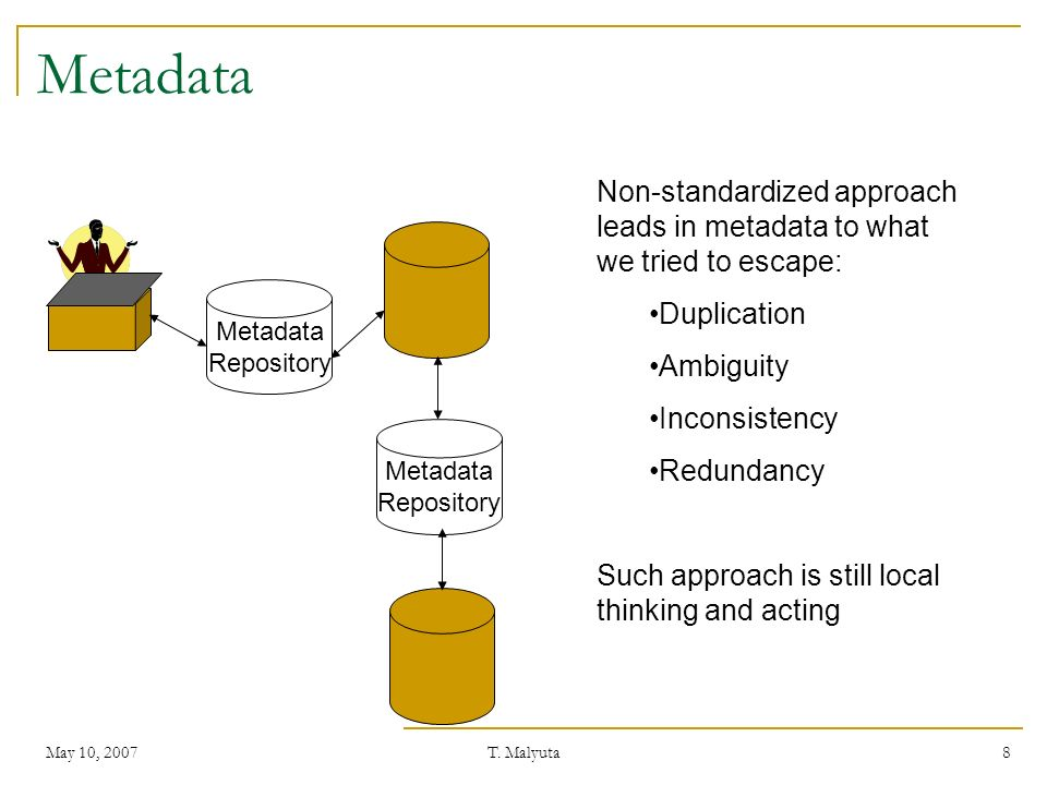 Metadata Non-standardized approach leads in metadata to what we tried to escape: Duplication. Ambiguity.