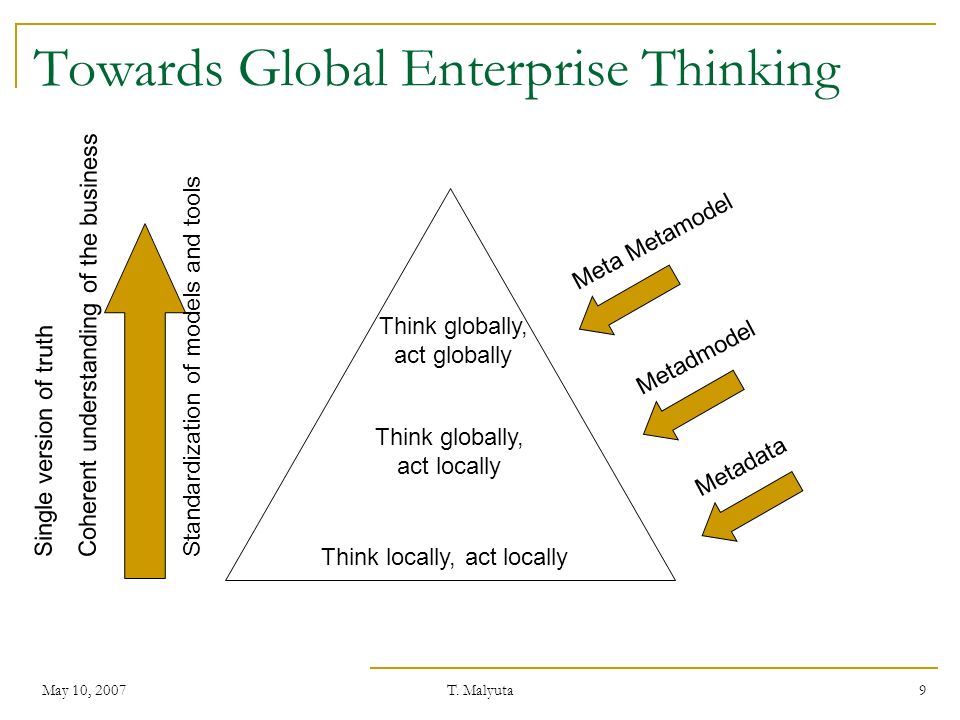 Towards Global Enterprise Thinking