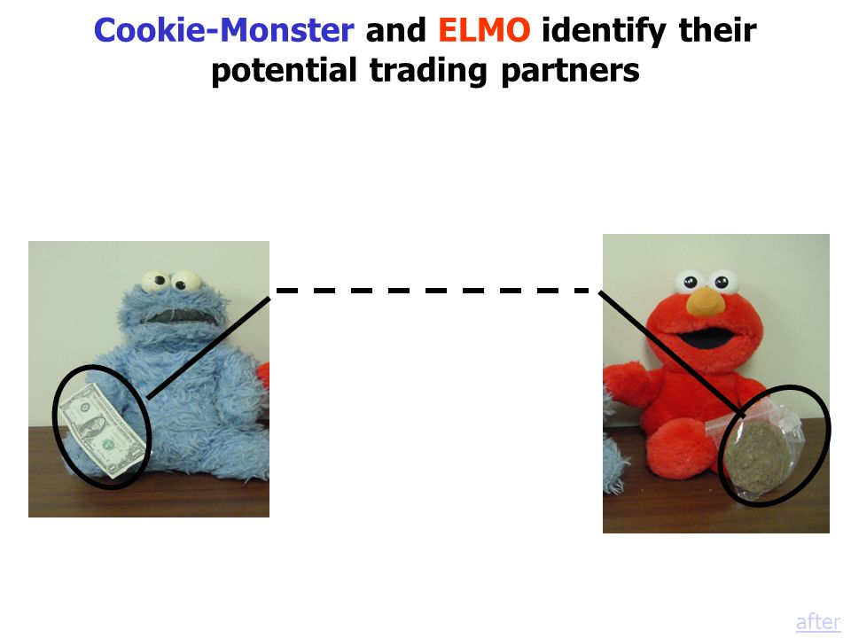 Cookie-Monster and ELMO identify their potential trading partners