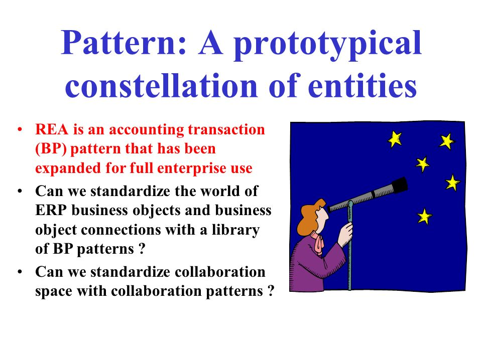 Pattern: A prototypical constellation of entities