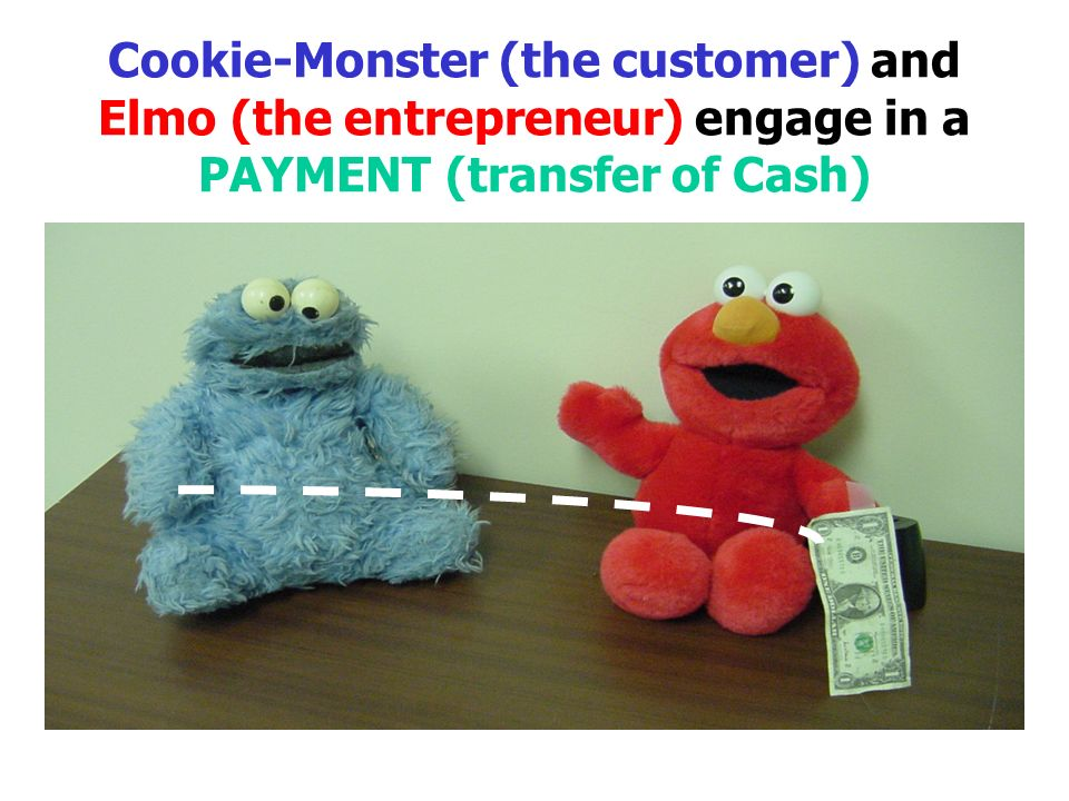 Cookie-Monster (the customer) and Elmo (the entrepreneur) engage in a PAYMENT (transfer of Cash)