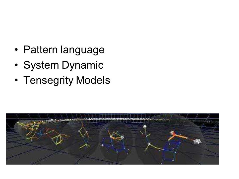 Pattern language System Dynamic Tensegrity Models