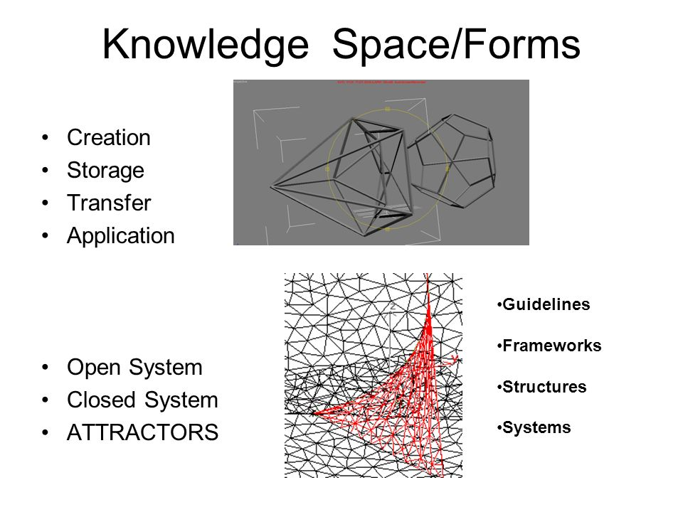 Knowledge Space/Forms