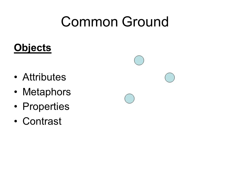 Common Ground Objects Attributes Metaphors Properties Contrast