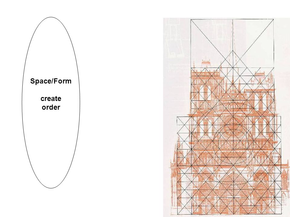 Space/Form create order