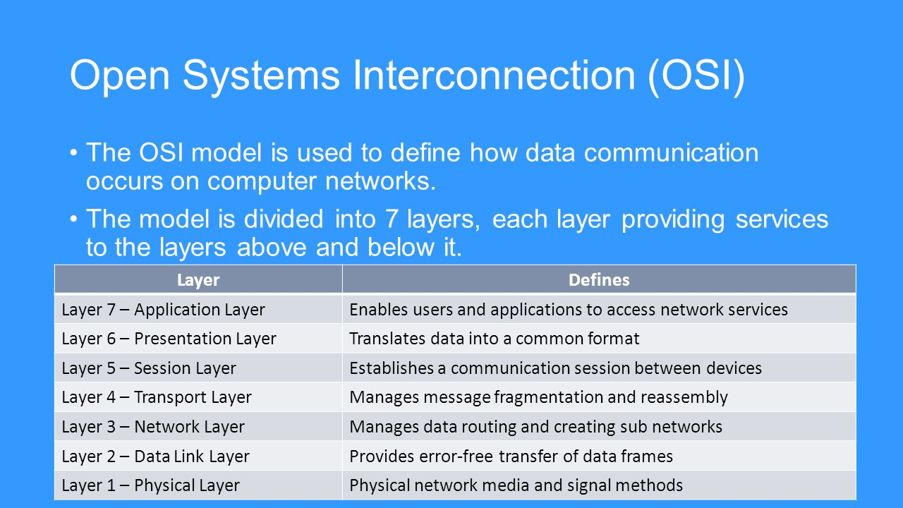 open systems interconnection osi model The open systems interconnection (osi) model has many advantages, but it also has a few disadvantages this model provides a good modular approach to system architecture, although it is purely.