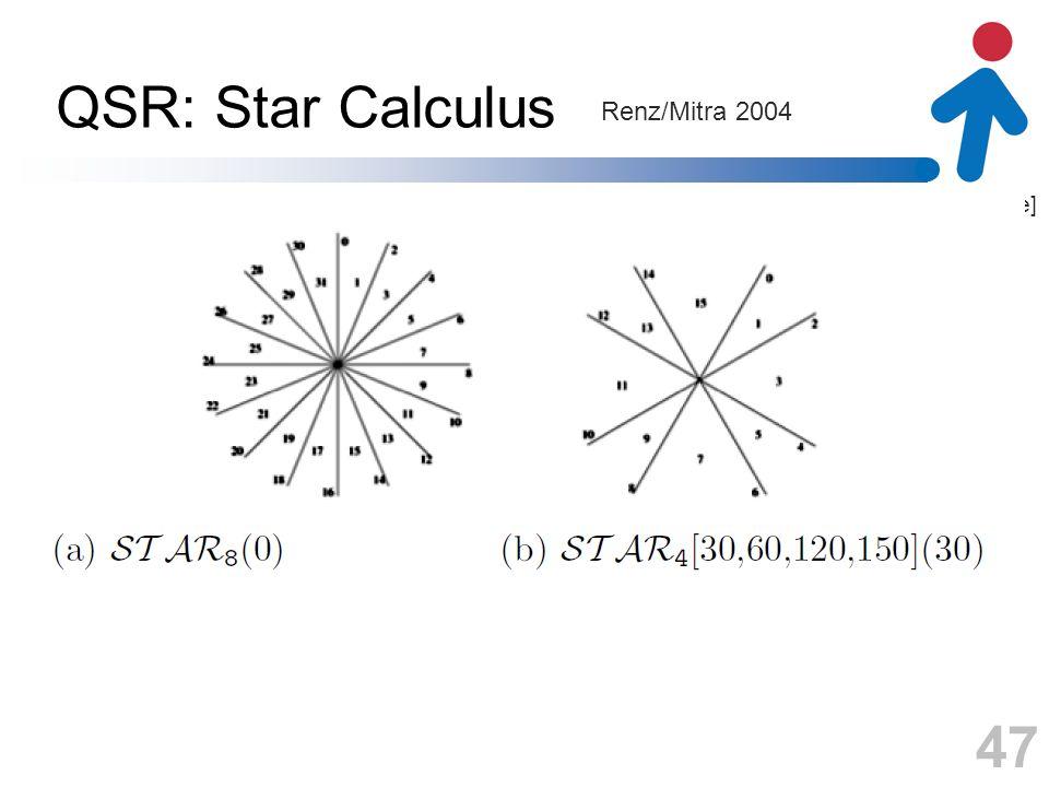 QSR: Star Calculus Renz/Mitra 2004 47 47