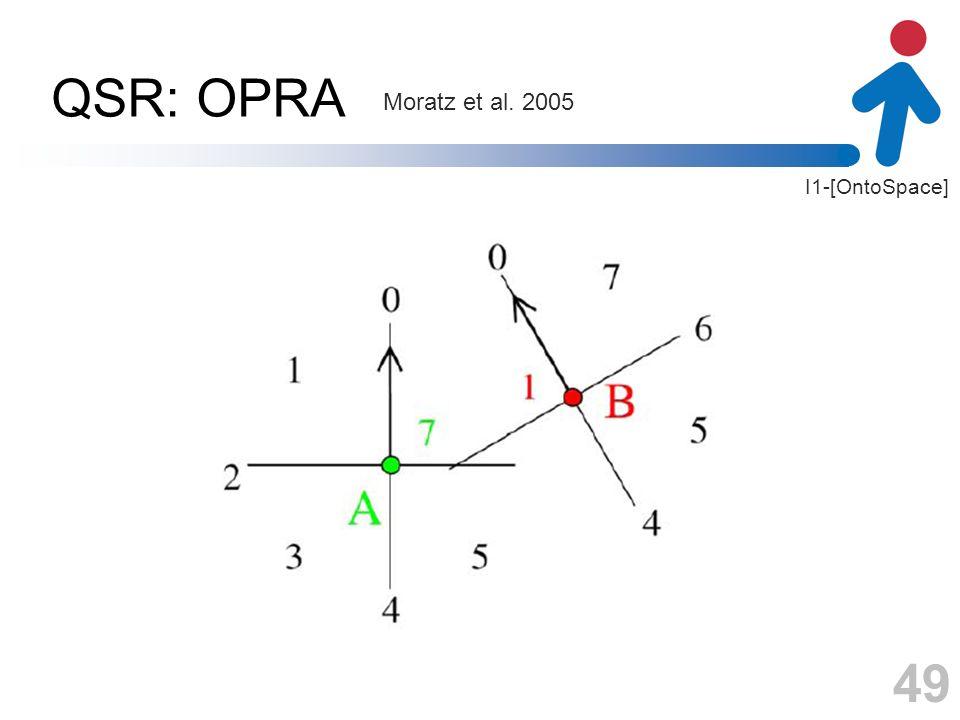 QSR: OPRA Moratz et al. 2005 49 49
