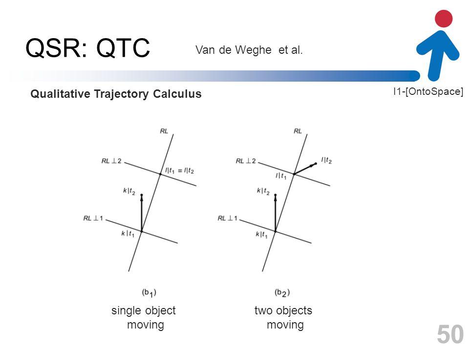 QSR: QTC 50 Van de Weghe et al. Qualitative Trajectory Calculus