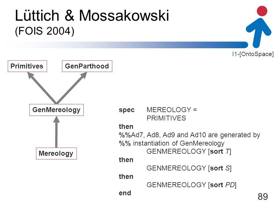 Lüttich & Mossakowski (FOIS 2004)