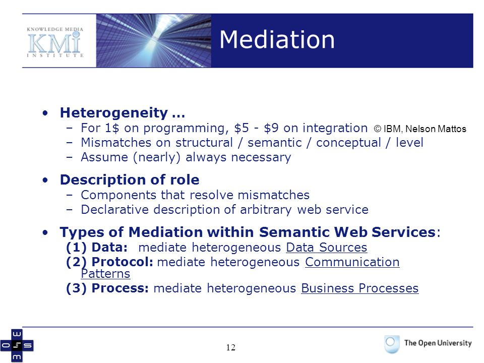 Mediation Heterogeneity … Description of role