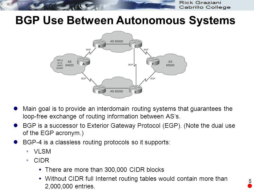 Cisco case studies bgp