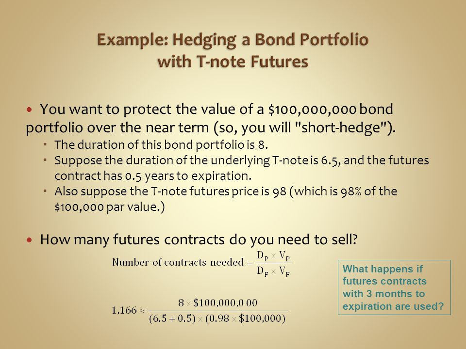 Example: Hedging a Bond Portfolio with T-note Futures