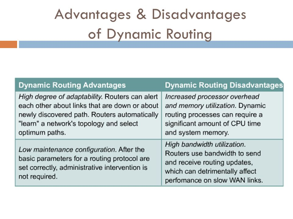 group dynamics advantages and disadvantages Group dynamics 2 what is a group•  group size advantages of large groups  group size disadvantages of large groups.