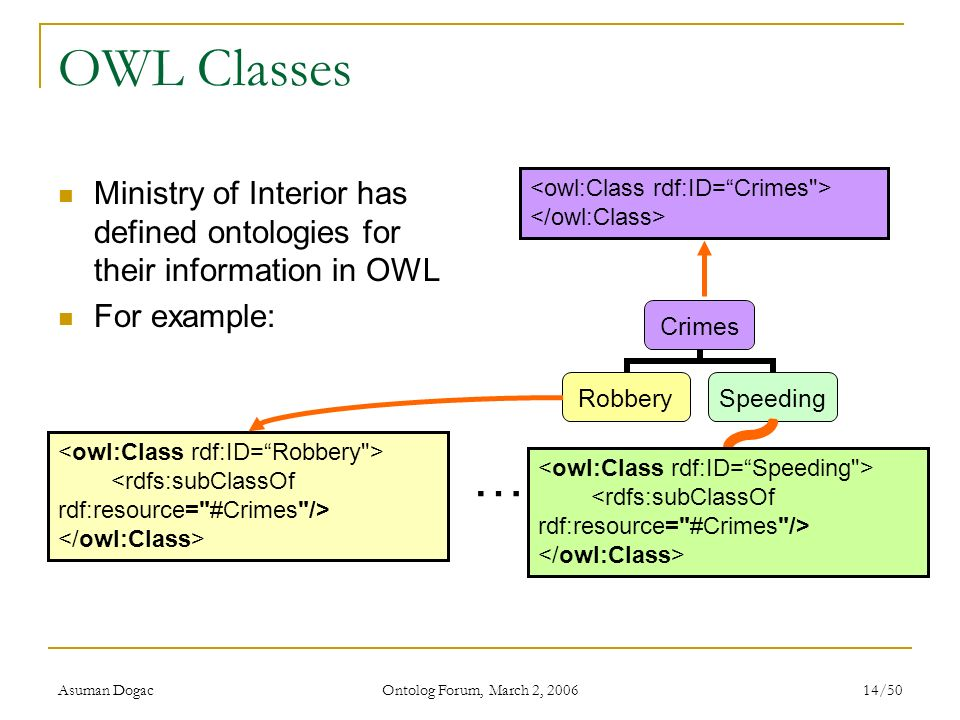 OWL Classes Ministry of Interior has defined ontologies for their information in OWL. For example: