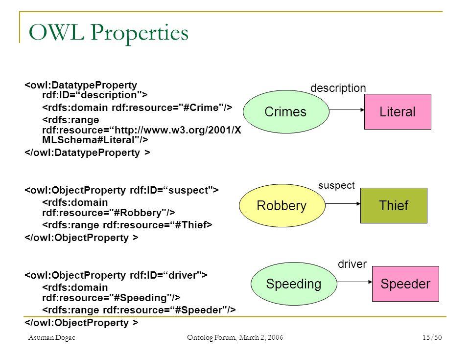 OWL Properties Crimes Literal Robbery Thief Speeding Speeder