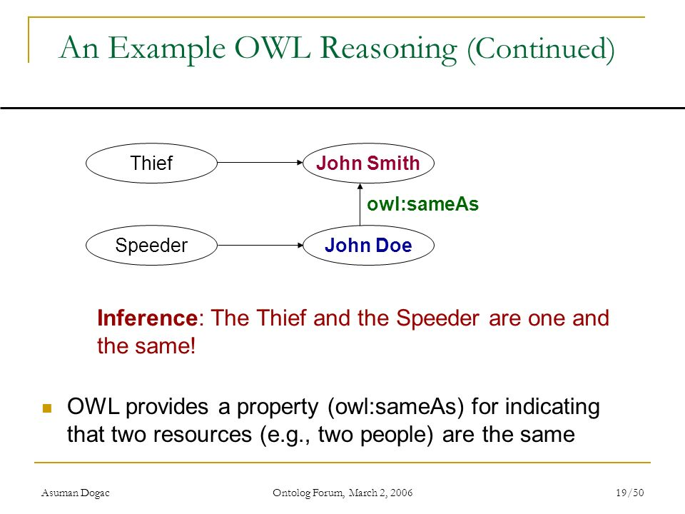 An Example OWL Reasoning (Continued)