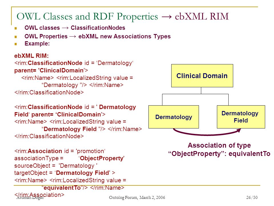 OWL Classes and RDF Properties → ebXML RIM