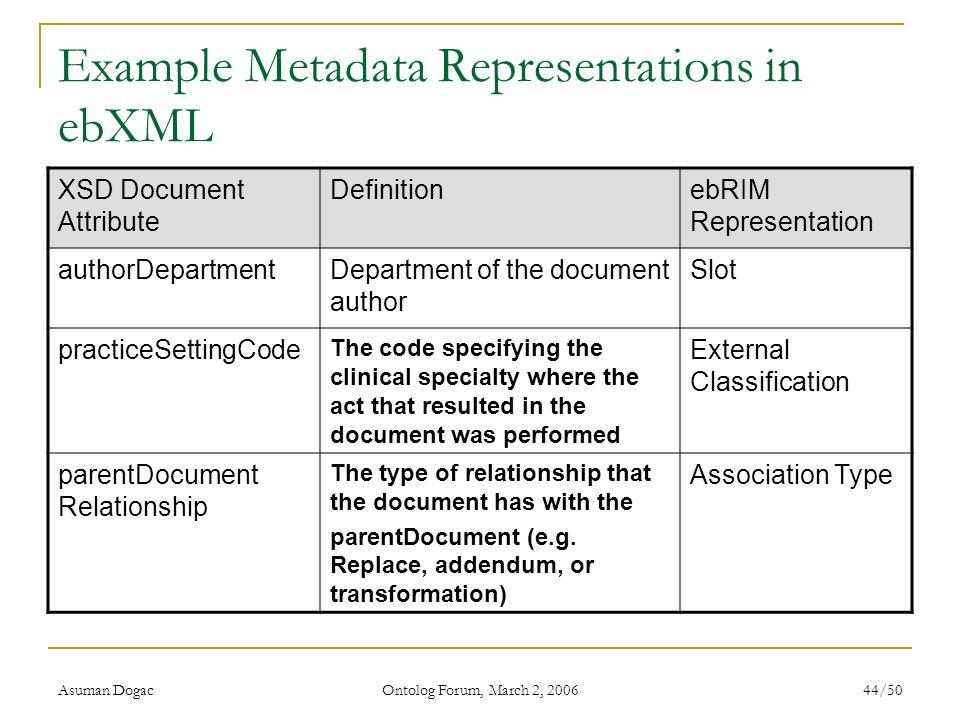 Example Metadata Representations in ebXML