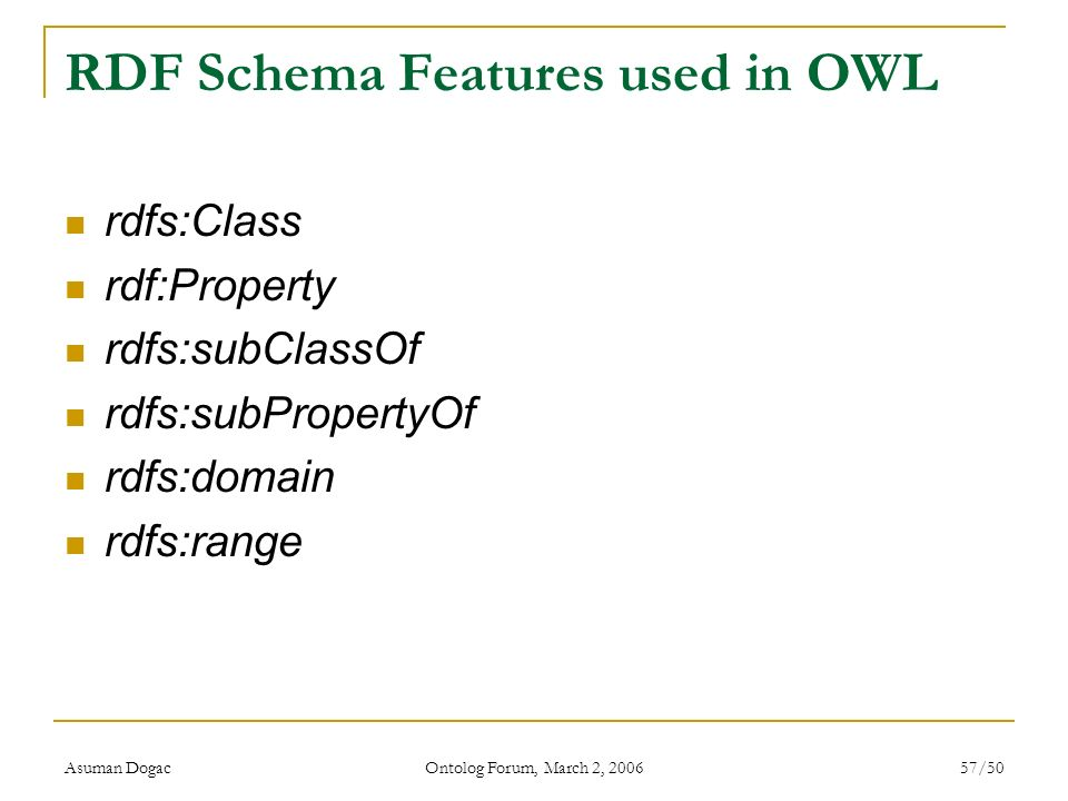 RDF Schema Features used in OWL