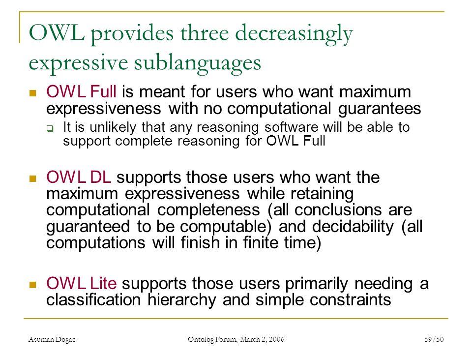 OWL provides three decreasingly expressive sublanguages