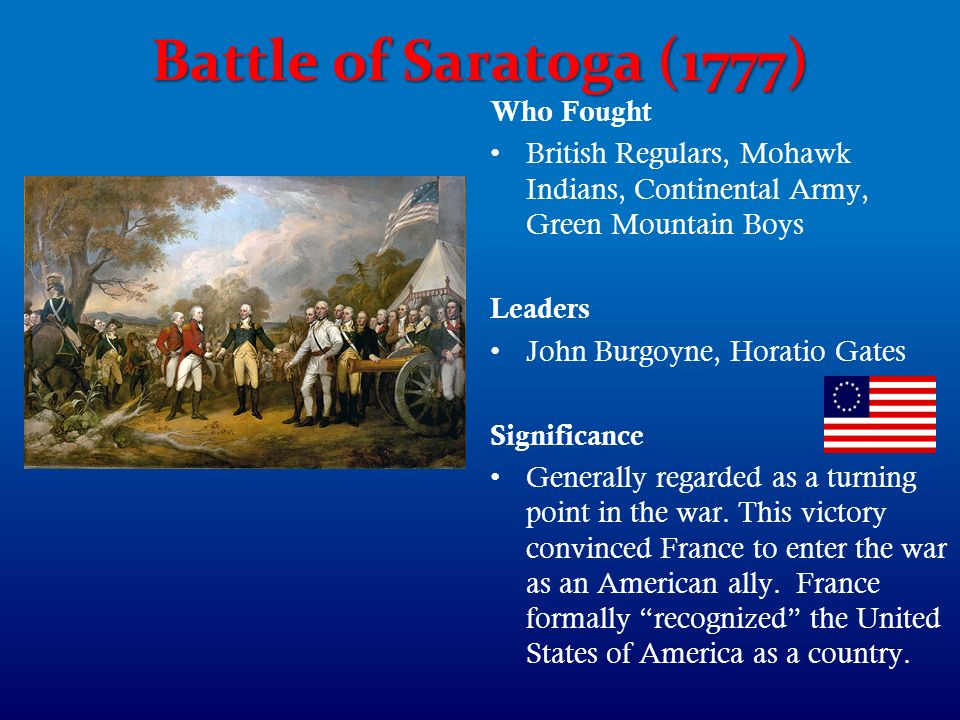 Battle of Saratoga – Turning Point of American Revolutionary War