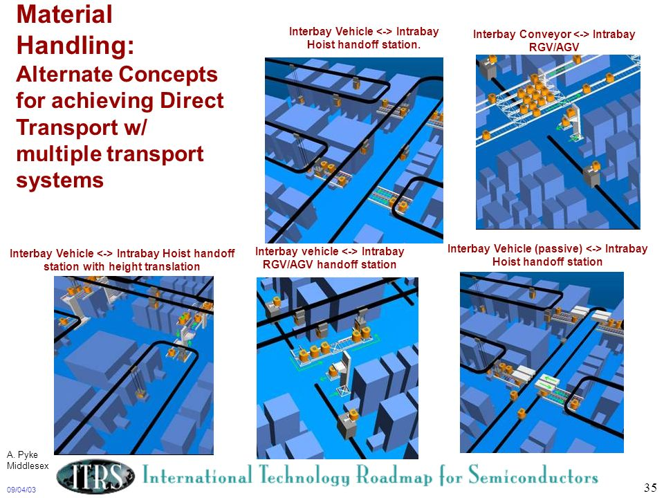 Material Handling: Alternate Concepts for achieving Direct Transport w/ multiple transport systems
