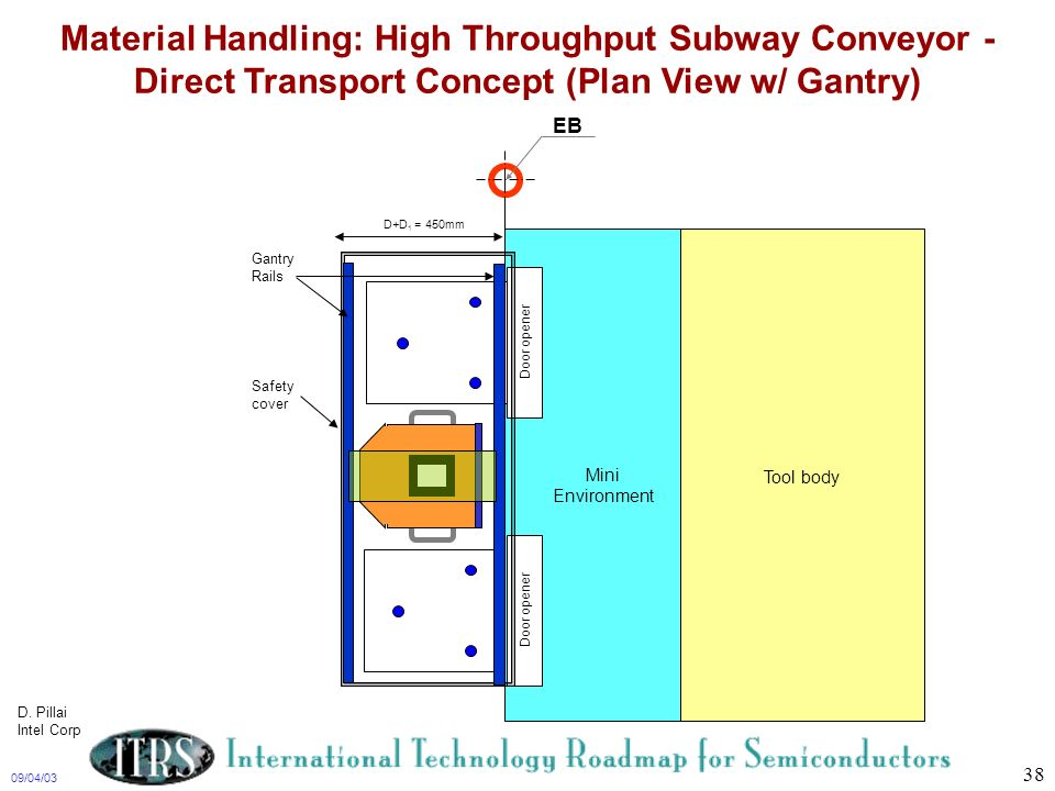 Material Handling: High Throughput Subway Conveyor - Direct Transport Concept (Plan View w/ Gantry)