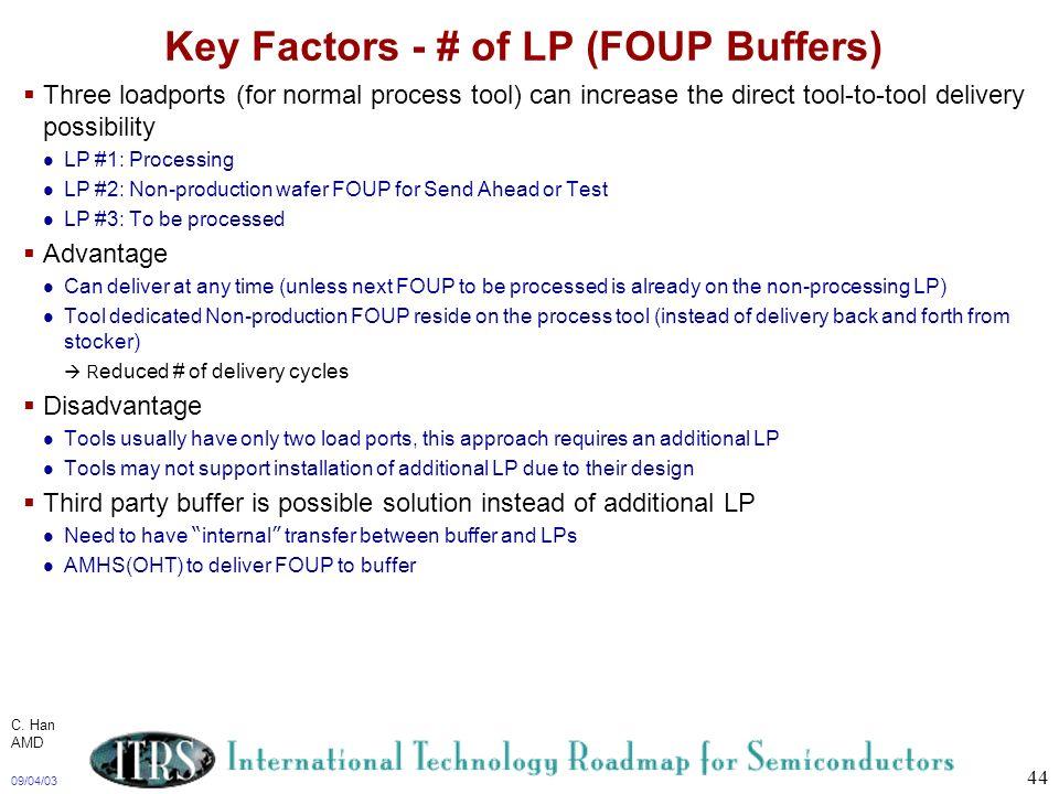 Key Factors - # of LP (FOUP Buffers)