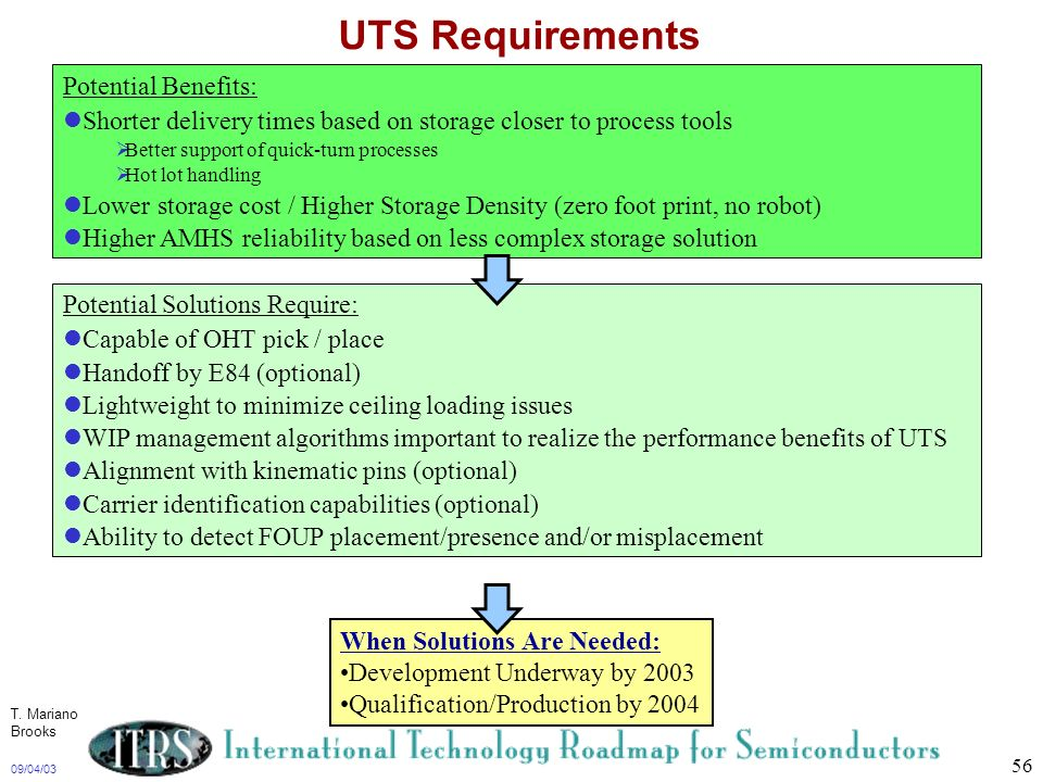 UTS Requirements Potential Benefits: