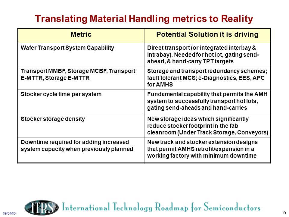 Translating Material Handling metrics to Reality