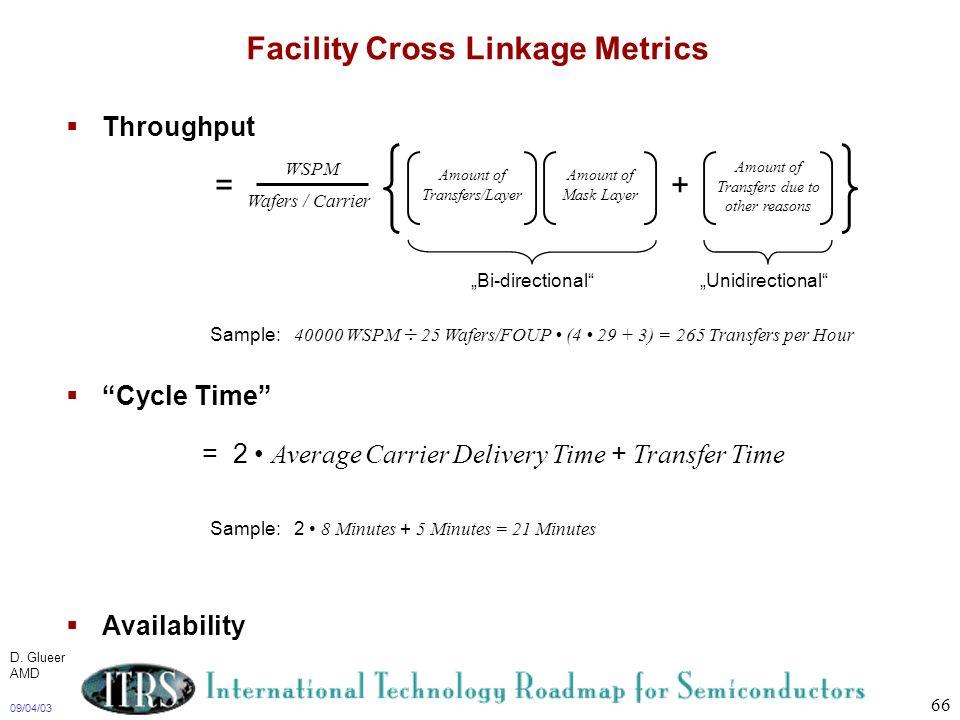 Facility Cross Linkage Metrics