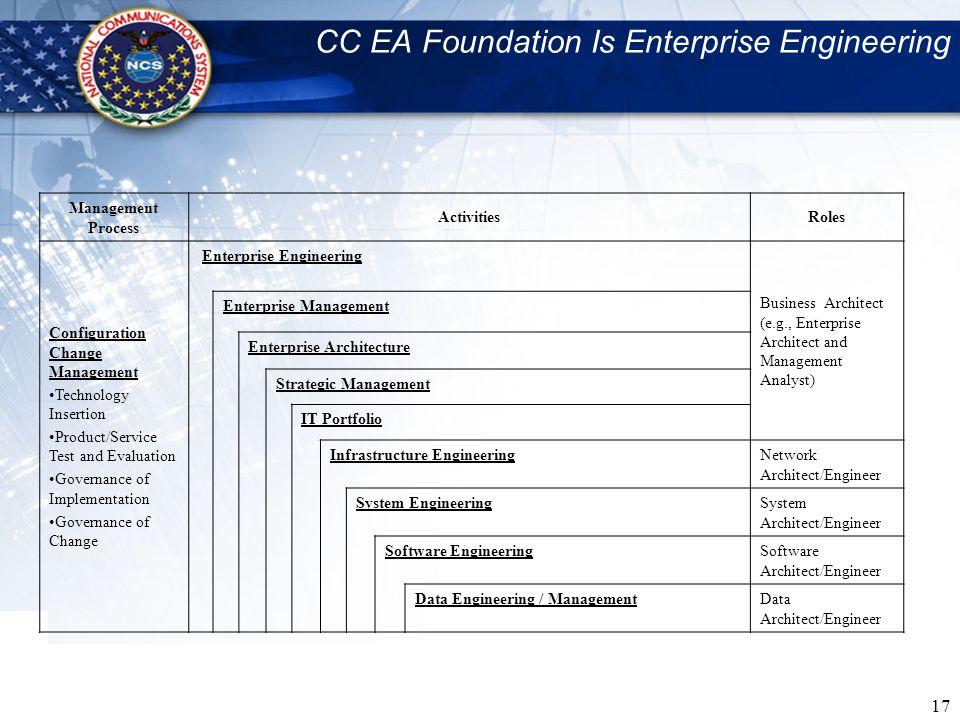 CC EA Foundation Is Enterprise Engineering