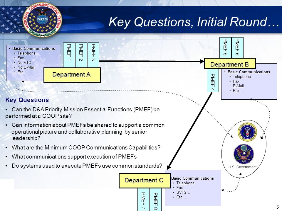 Key Questions, Initial Round…