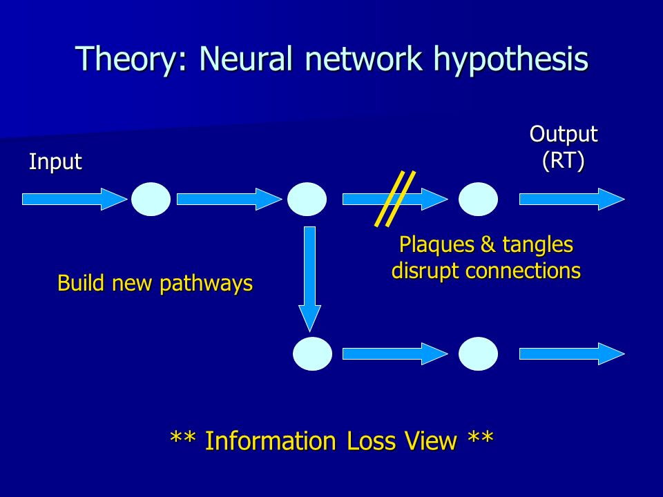 a report of matching hypothesis theory This theory is known as the matching hypotheses quotsimilarity in out of my league: a professor looks at dating x27s x27matching testing the matching hypothesis was a boon to both industry and academia all while redirecting research to answer new questions that arise in the course of an need murstein x27s hypothesis study – the student .