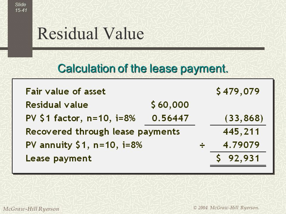 Calculation Of The Lease Payment.