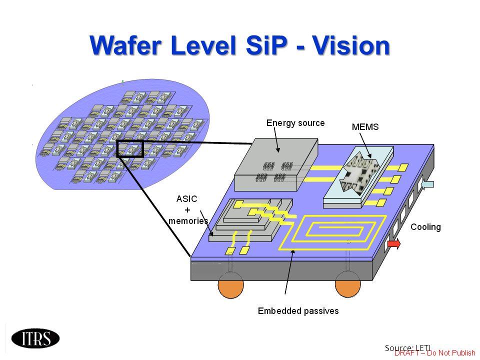 Wafer Level SiP - Vision