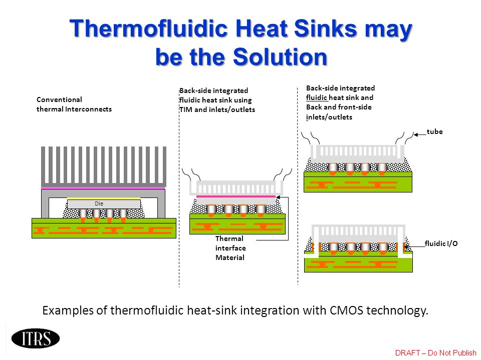 Thermofluidic Heat Sinks may be the Solution