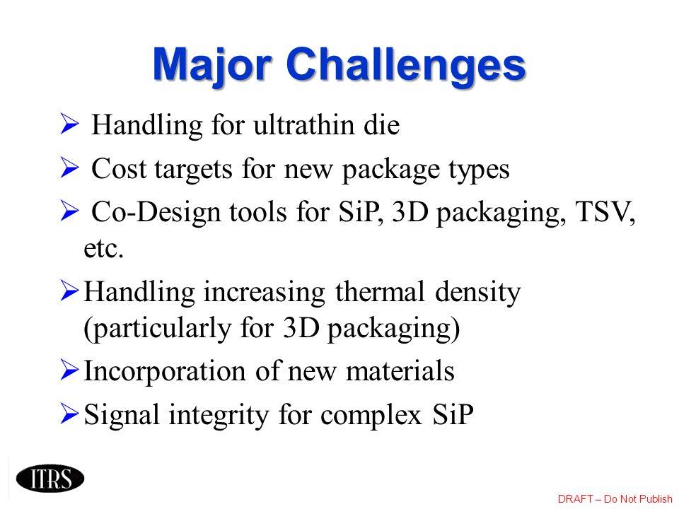 Major Challenges Handling for ultrathin die